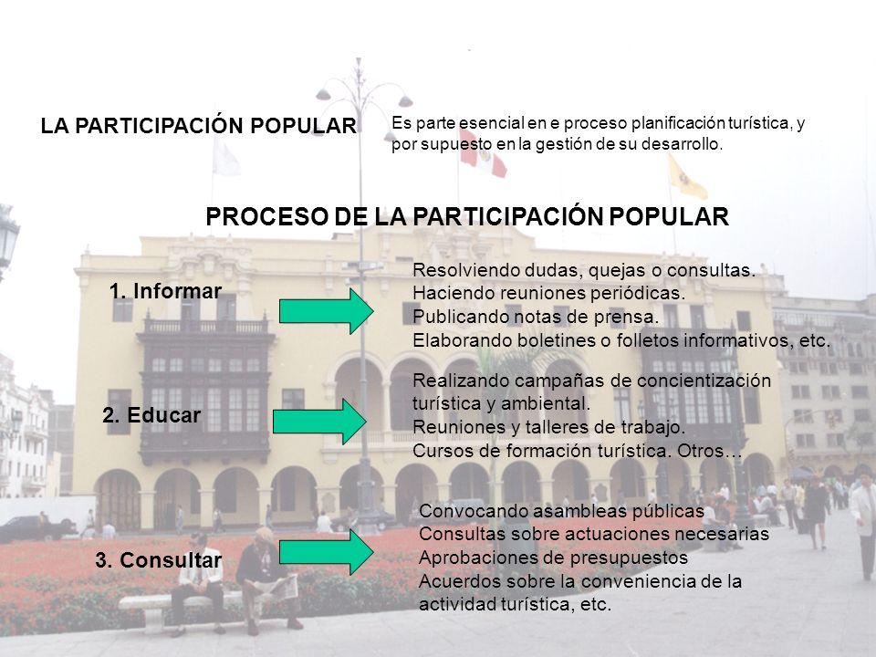 LA PARTICIPACIÓN POPULAR Es parte esencial en e proceso planificación turística, y por supuesto en la gestión de su desarrollo. PROCESO DE LA PARTICIP