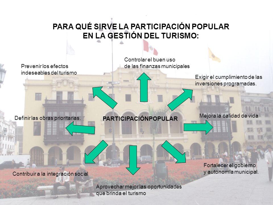 PARA QUÉ SIRVE LA PARTICIPACIÓN POPULAR EN LA GESTIÓN DEL TURISMO: Prevenir los efectos indeseables del turismo PARTICIPACIÓNPOPULAR Controlar el buen