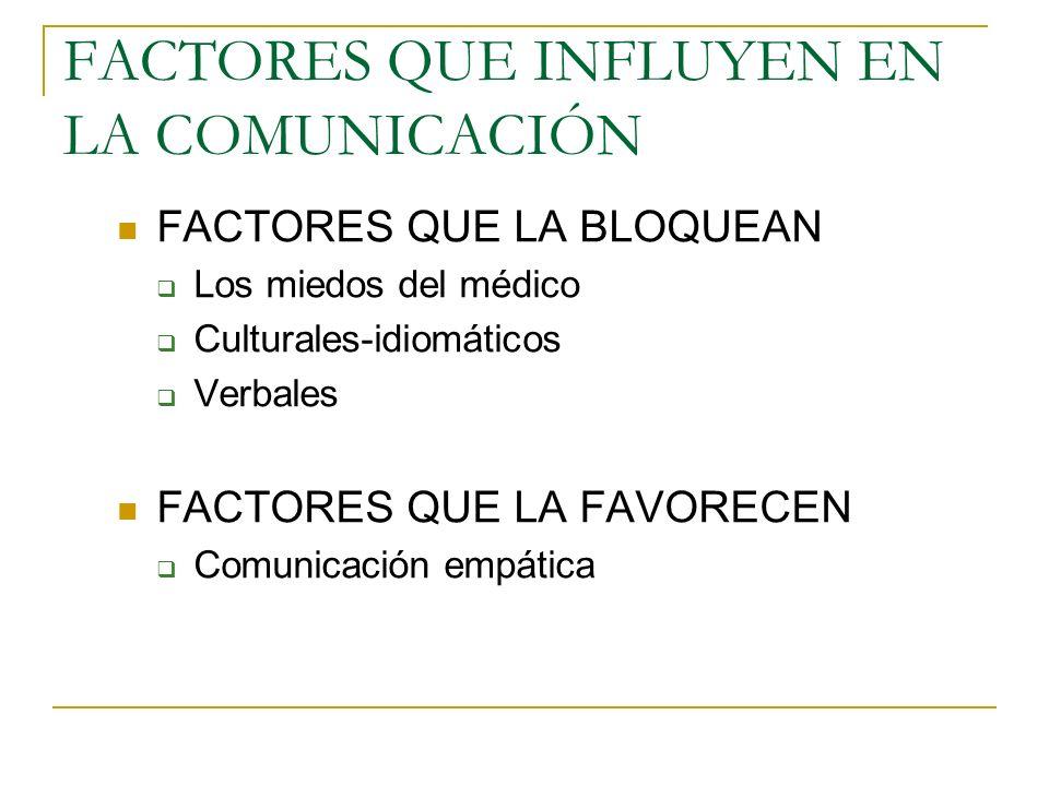 FACTORES QUE INFLUYEN EN LA COMUNICACIÓN FACTORES QUE LA BLOQUEAN Los miedos del médico Culturales-idiomáticos Verbales FACTORES QUE LA FAVORECEN Comu