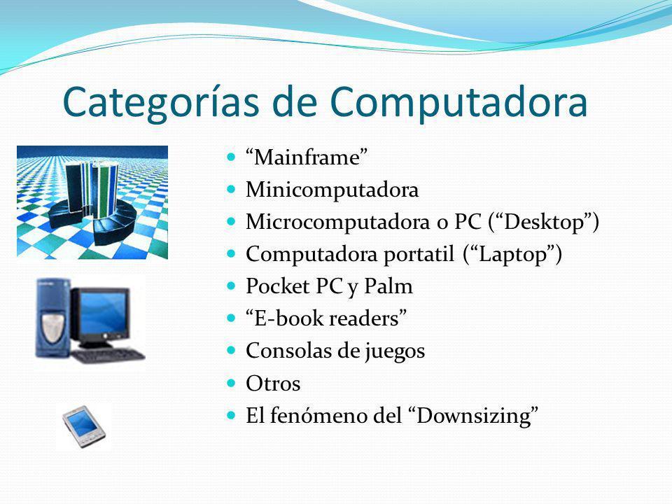 Categorías de Computadora Mainframe Minicomputadora Microcomputadora o PC (Desktop) Computadora portatil (Laptop) Pocket PC y Palm E-book readers Cons