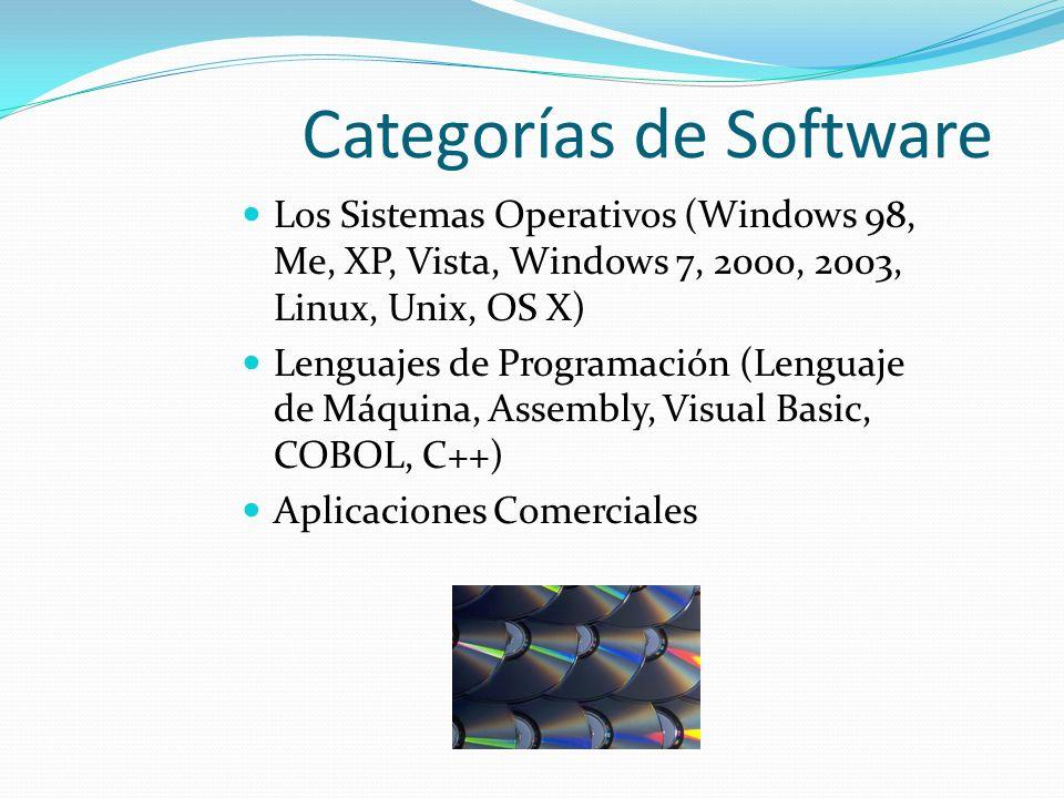 Categorías de Software Los Sistemas Operativos (Windows 98, Me, XP, Vista, Windows 7, 2000, 2003, Linux, Unix, OS X) Lenguajes de Programación (Lengua