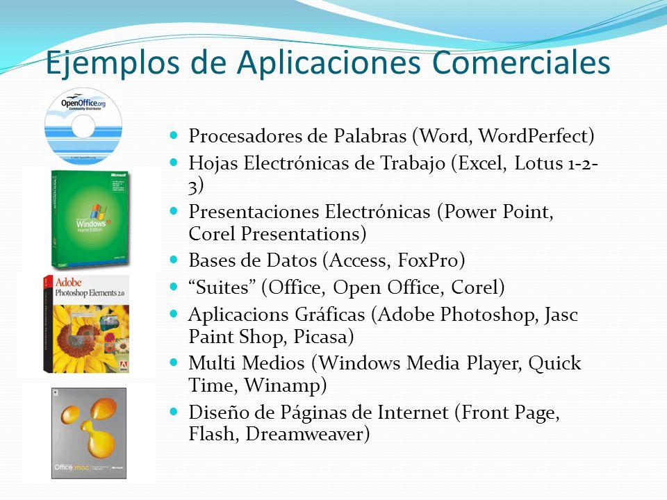Ejemplos de Aplicaciones Comerciales Procesadores de Palabras (Word, WordPerfect) Hojas Electrónicas de Trabajo (Excel, Lotus 1-2- 3) Presentaciones E