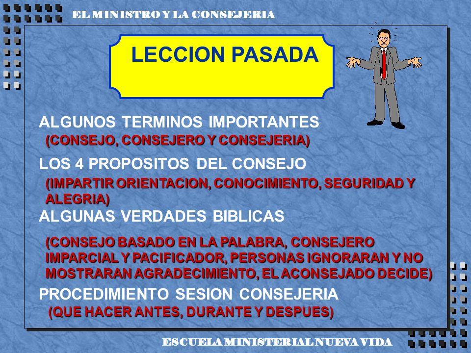 LECCION PASADA ALGUNOS TERMINOS IMPORTANTES LOS 4 PROPOSITOS DEL CONSEJO ALGUNAS VERDADES BIBLICAS PROCEDIMIENTO SESION CONSEJERIA (CONSEJO, CONSEJERO