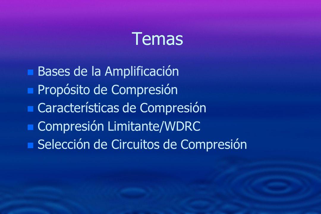 Aspectos Dinámicos de la Compresión n Compresión Lenta: –Muchas veces es la preferida, pero no reacciona bien ante sonidos fuertes súbitos y en ocasiones se pierde elementos del habla.