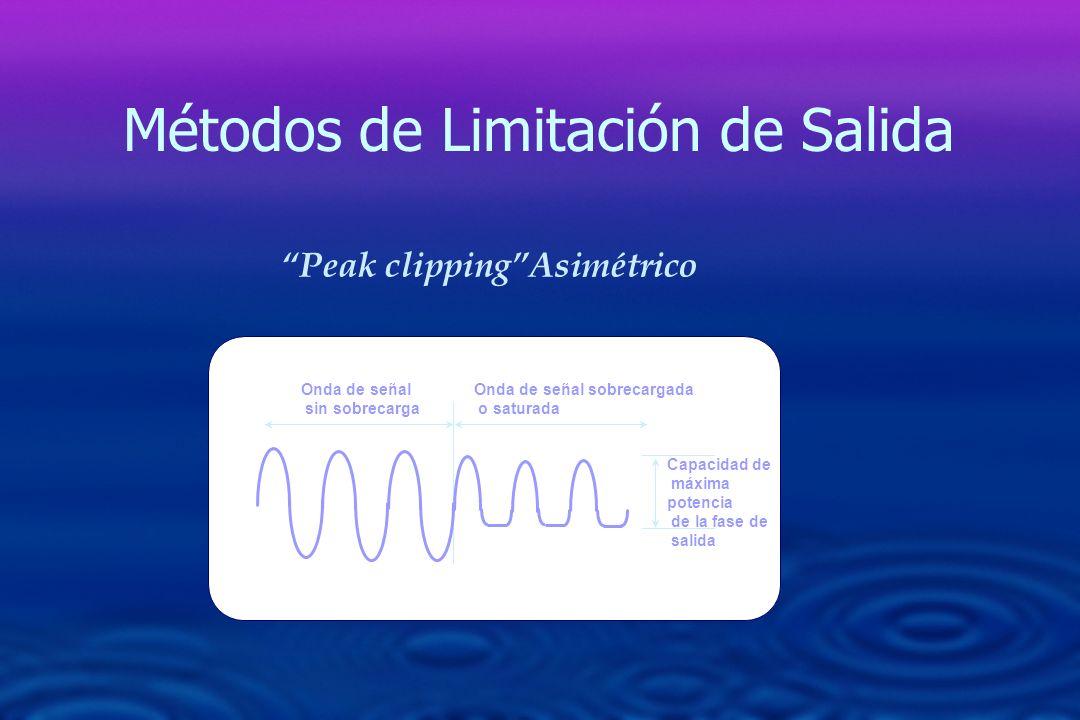 Onda de señal sin sobrecarga Onda de señal sobrecargada o saturada Capacidad de máxima potencia de la fase de salida Peak clippingAsimétrico Métodos d