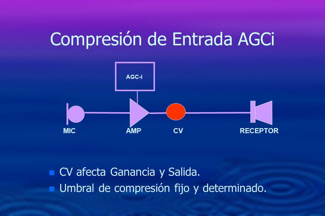 Compresión de Entrada AGCi n n CV afecta Ganancia y Salida. n n Umbral de compresión fijo y determinado. AGC-i MIC AMP CV RECEPTOR