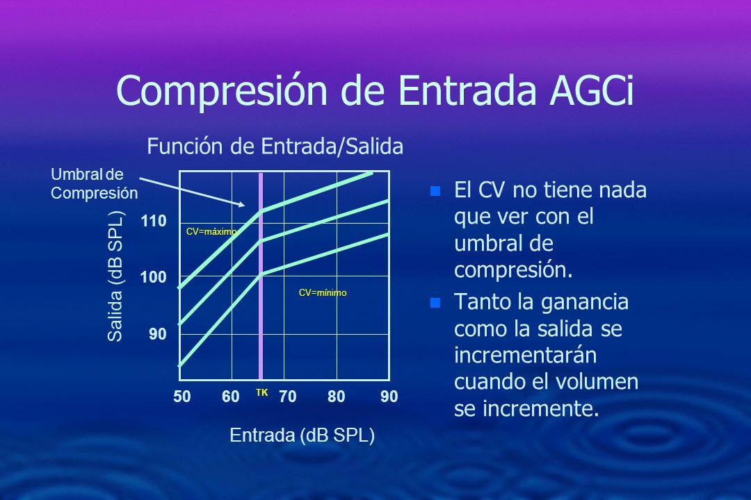 Compresión de Entrada AGCi n n El CV no tiene nada que ver con el umbral de compresión. n n Tanto la ganancia como la salida se incrementarán cuando e