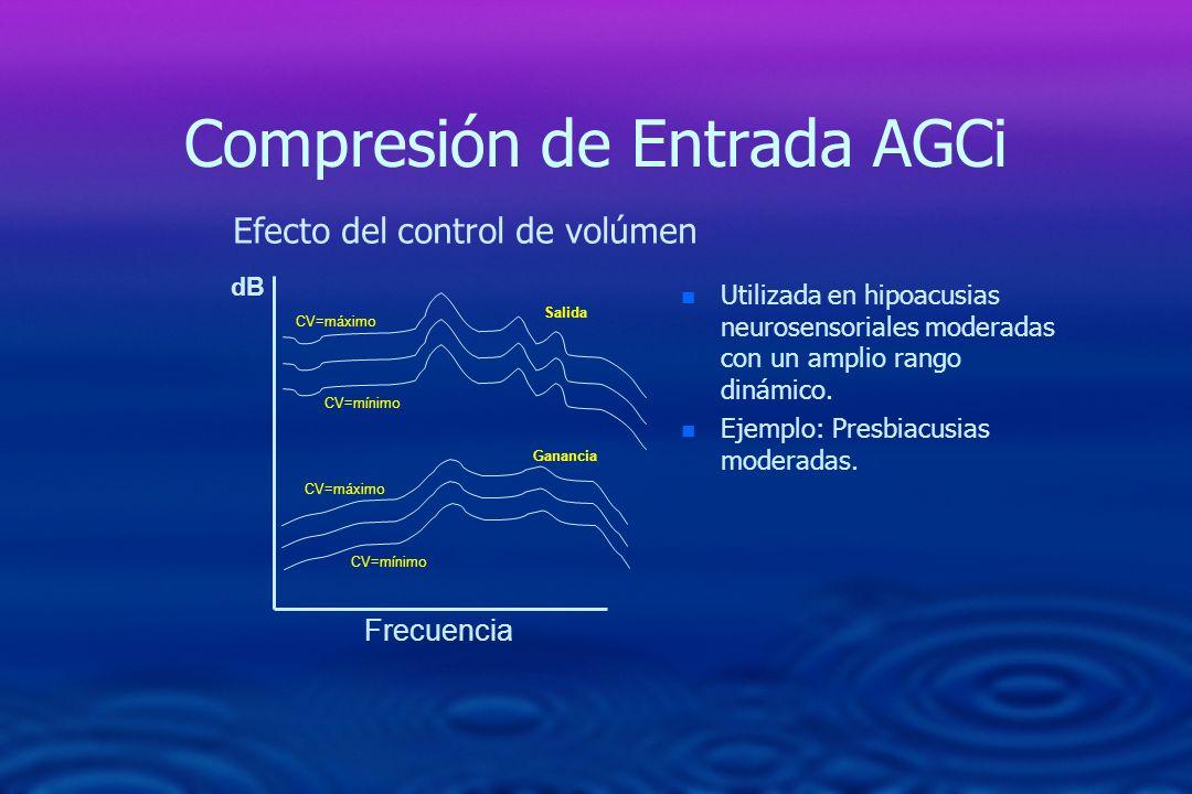 Compresión de Entrada AGCi n n Utilizada en hipoacusias neurosensoriales moderadas con un amplio rango dinámico. n n Ejemplo: Presbiacusias moderadas.