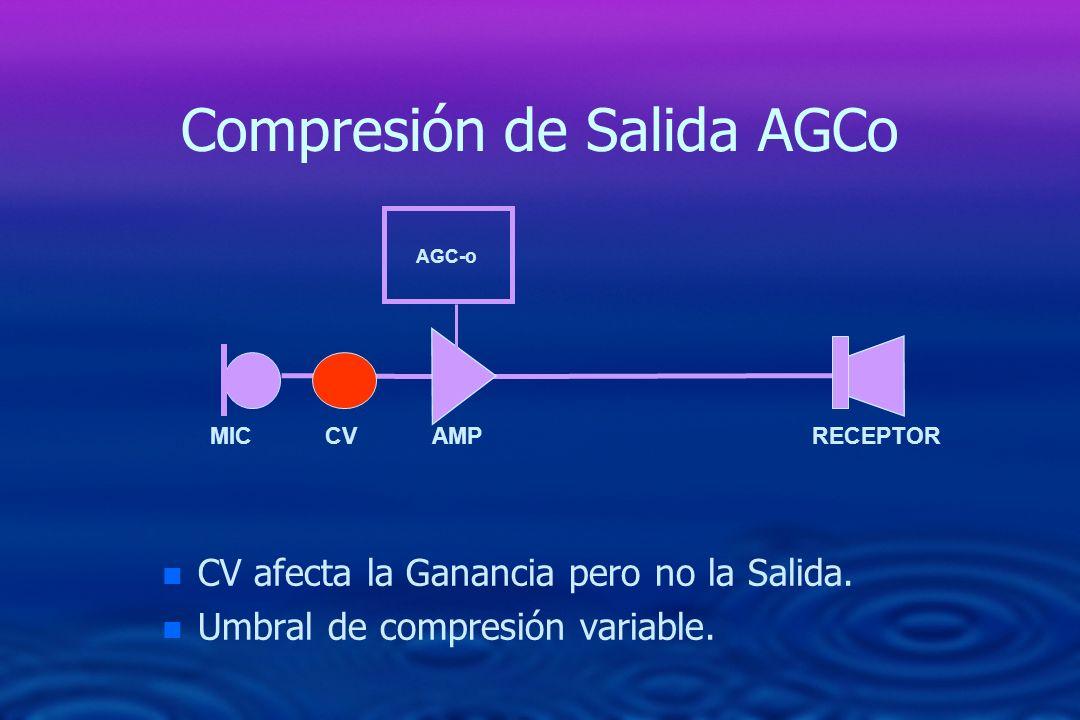 Compresión de Salida AGCo n n CV afecta la Ganancia pero no la Salida. n n Umbral de compresión variable. AGC-o MIC CV AMP RECEPTOR