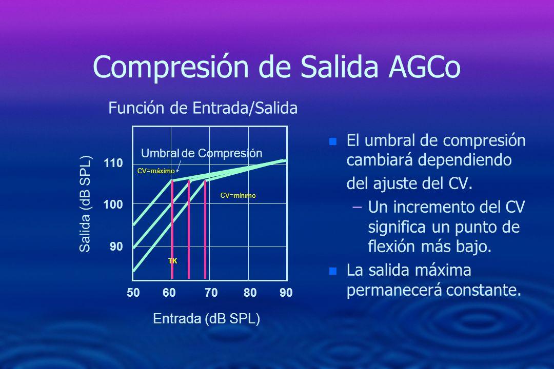Compresión de Salida AGCo n n El umbral de compresión cambiará dependiendo del ajuste del CV. – –Un incremento del CV significa un punto de flexión má