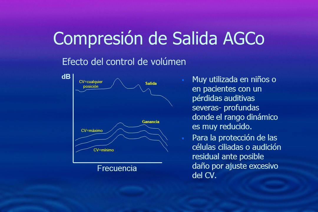 Compresión de Salida AGCo Muy utilizada en niños o en pacientes con un pérdidas auditivas severas- profundas donde el rango dinámico es muy reducido.