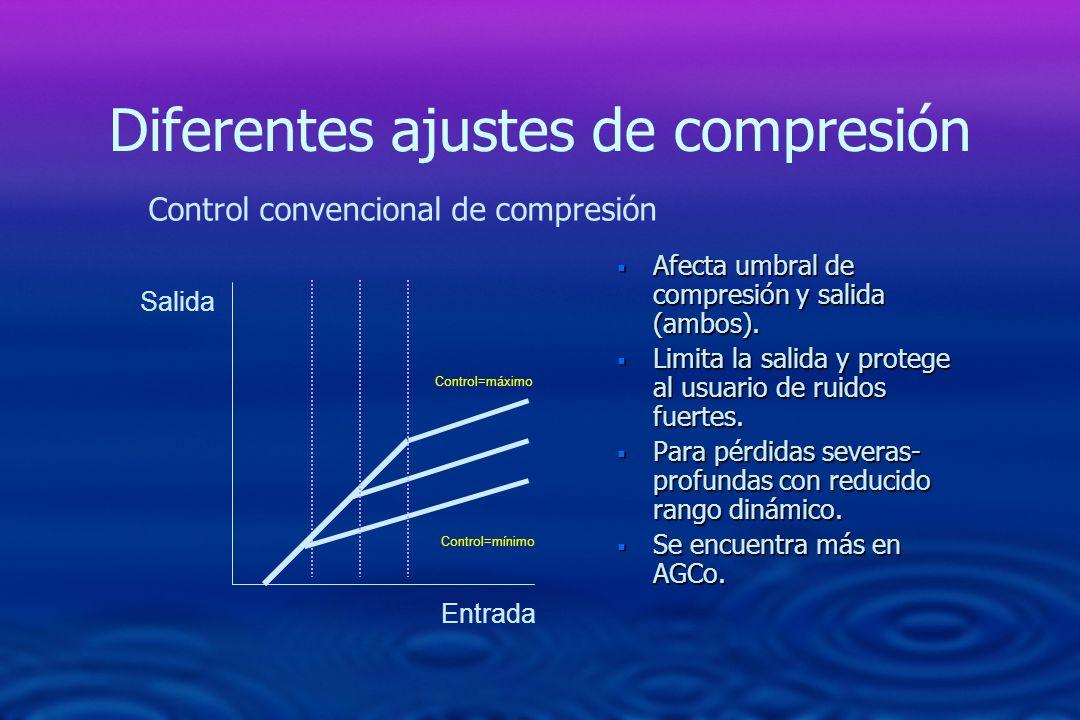 Diferentes ajustes de compresión Afecta umbral de compresión y salida (ambos). Afecta umbral de compresión y salida (ambos). Limita la salida y proteg