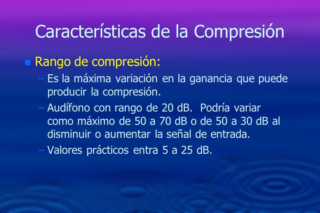 Características de la Compresión n n Rango de compresión: – –Es la máxima variación en la ganancia que puede producir la compresión. – –Audífono con r