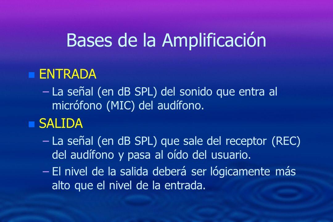 Bases de la Amplificación n n ENTRADA – –La señal (en dB SPL) del sonido que entra al micrófono (MIC) del audífono. n n SALIDA – –La señal (en dB SPL)