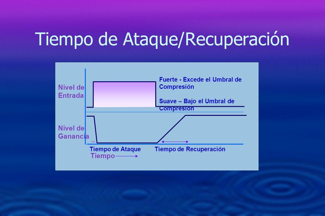 Tiempo de Ataque/Recuperación Nivel de Entrada Nivel de Ganancia Tiempo Tiempo de Ataque Tiempo de Recuperación Fuerte - Excede el Umbral de Compresió