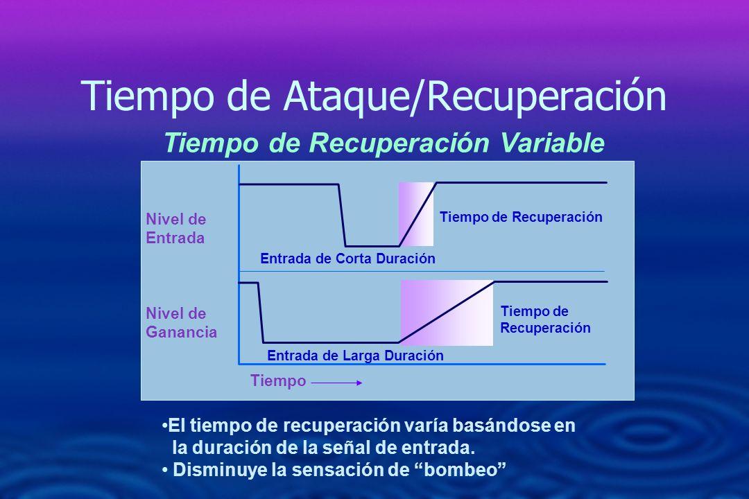 Tiempo de Ataque/Recuperación Nivel de Entrada Nivel de Ganancia Tiempo Tiempo de Recuperación Variable El tiempo de recuperación varía basándose en l
