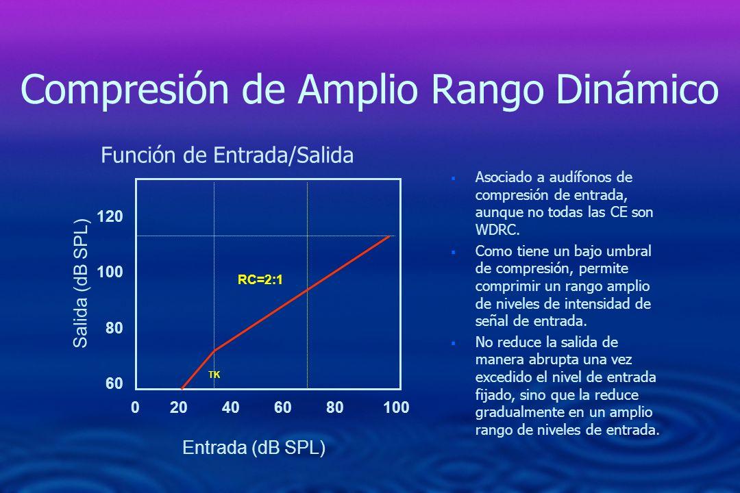 Compresión de Amplio Rango Dinámico Asociado a audífonos de compresión de entrada, aunque no todas las CE son WDRC. Como tiene un bajo umbral de compr