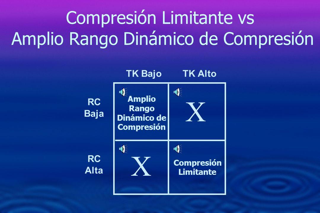 Compresión Limitante vs Amplio Rango Dinámico de Compresión TK Bajo TK Alto RC Baja RC Alta Amplio Rango Dinámico de Compresión Compresión Limitante X