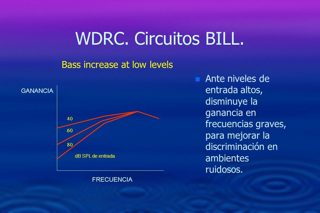 WDRC. Circuitos BILL. n n Ante niveles de entrada altos, disminuye la ganancia en frecuencias graves, para mejorar la discriminación en ambientes ruid