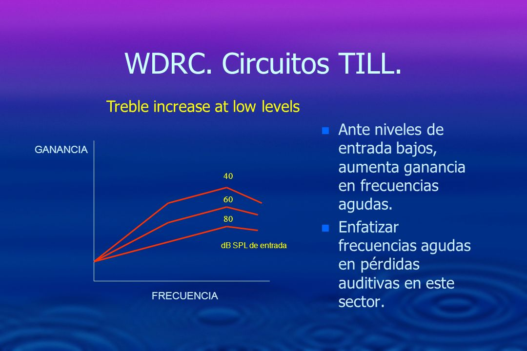 WDRC. Circuitos TILL. n n Ante niveles de entrada bajos, aumenta ganancia en frecuencias agudas. n n Enfatizar frecuencias agudas en pérdidas auditiva