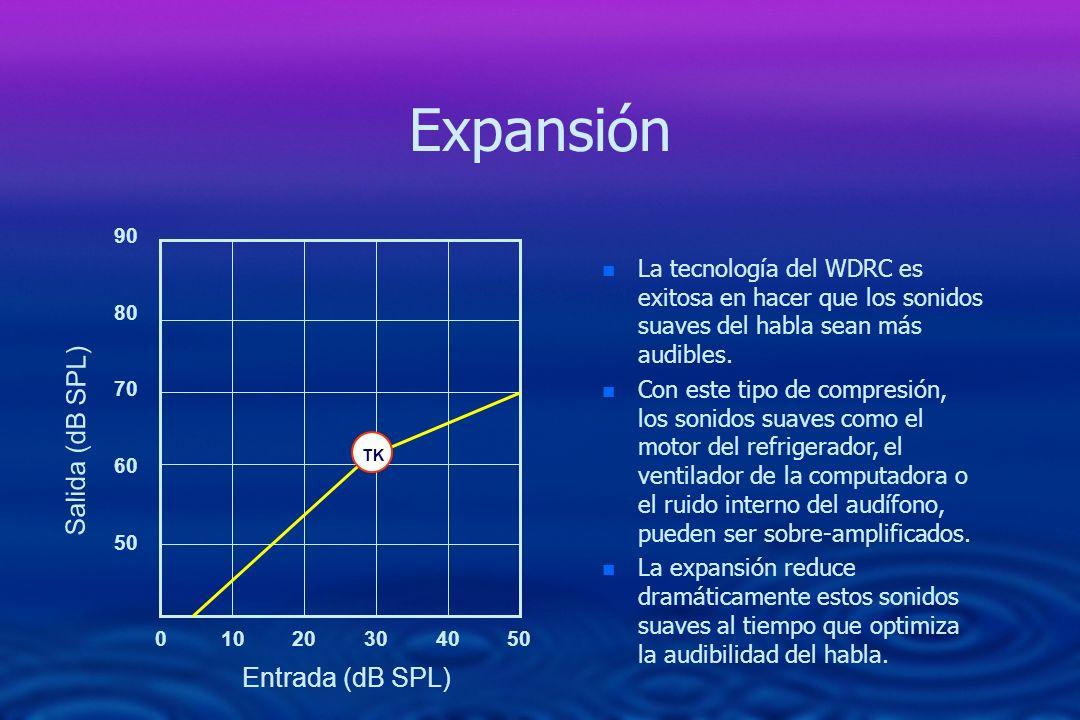 Expansión 0 10 20 30 40 50 90 80 70 60 50 Salida (dB SPL) Entrada (dB SPL) n La tecnología del WDRC es exitosa en hacer que los sonidos suaves del hab