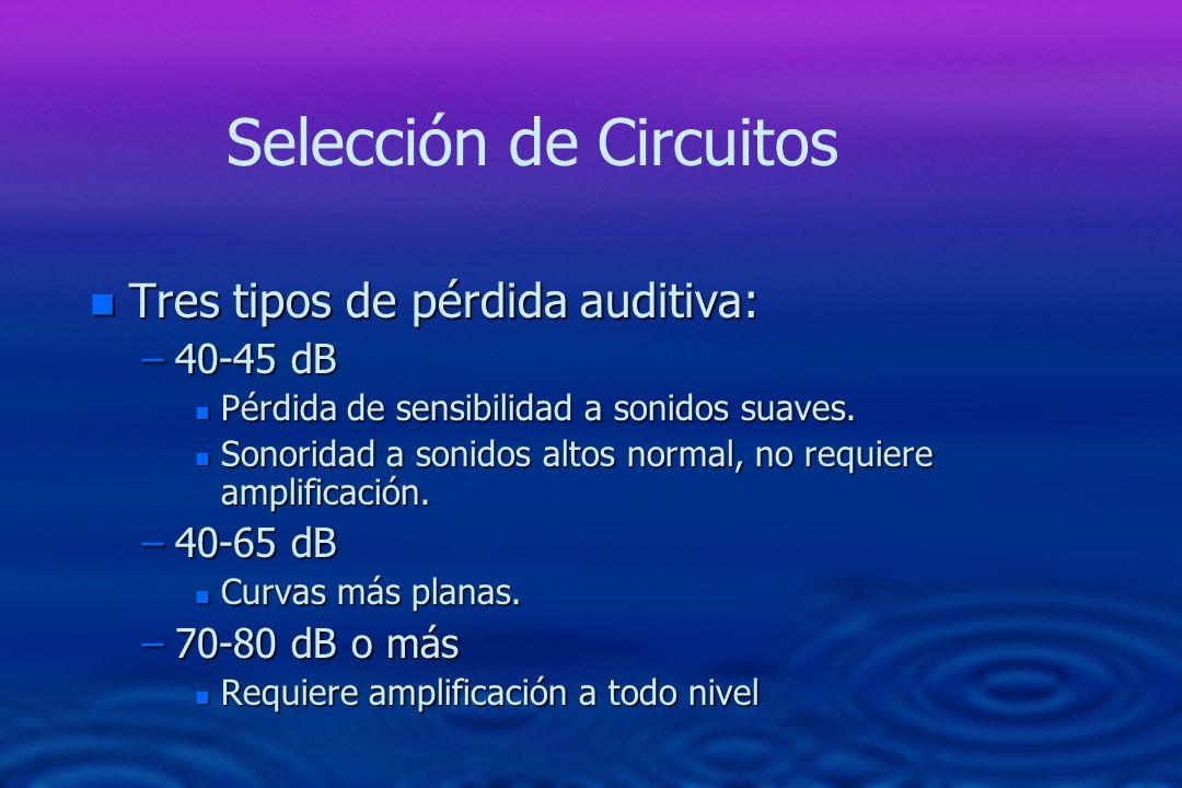 Selección de Circuitos n Tres tipos de pérdida auditiva: –40-45 dB n Pérdida de sensibilidad a sonidos suaves. n Sonoridad a sonidos altos normal, no