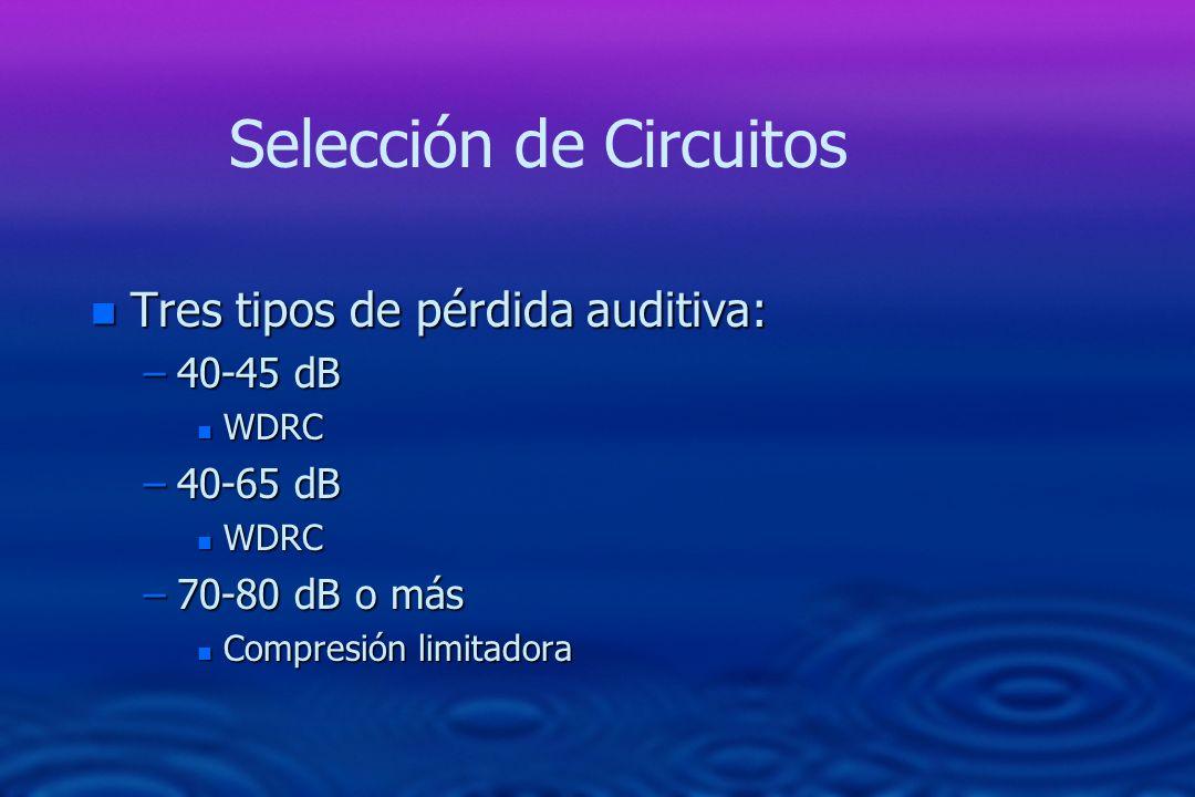Selección de Circuitos n Tres tipos de pérdida auditiva: –40-45 dB n WDRC –40-65 dB n WDRC –70-80 dB o más n Compresión limitadora