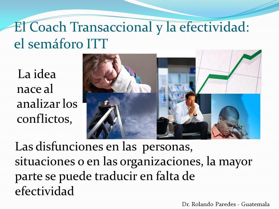 Dr. Rolando Paredes - Guatemala La idea nace al analizar los conflictos, El Coach Transaccional y la efectividad: el semáforo ITT Las disfunciones en