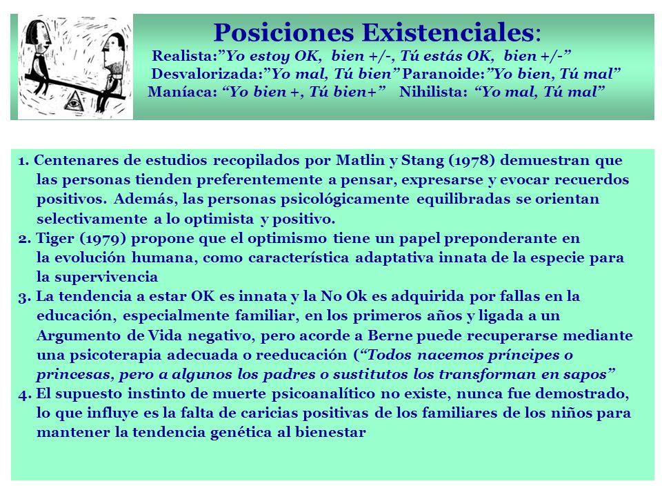 Posiciones Existenciales: Realista:Yo estoy OK, bien +/-, Tú estás OK, bien +/- Desvalorizada:Yo mal, Tú bien Paranoide:Yo bien, Tú mal Maníaca: Yo bien +, Tú bien+ Nihilista: Yo mal, Tú mal 1.