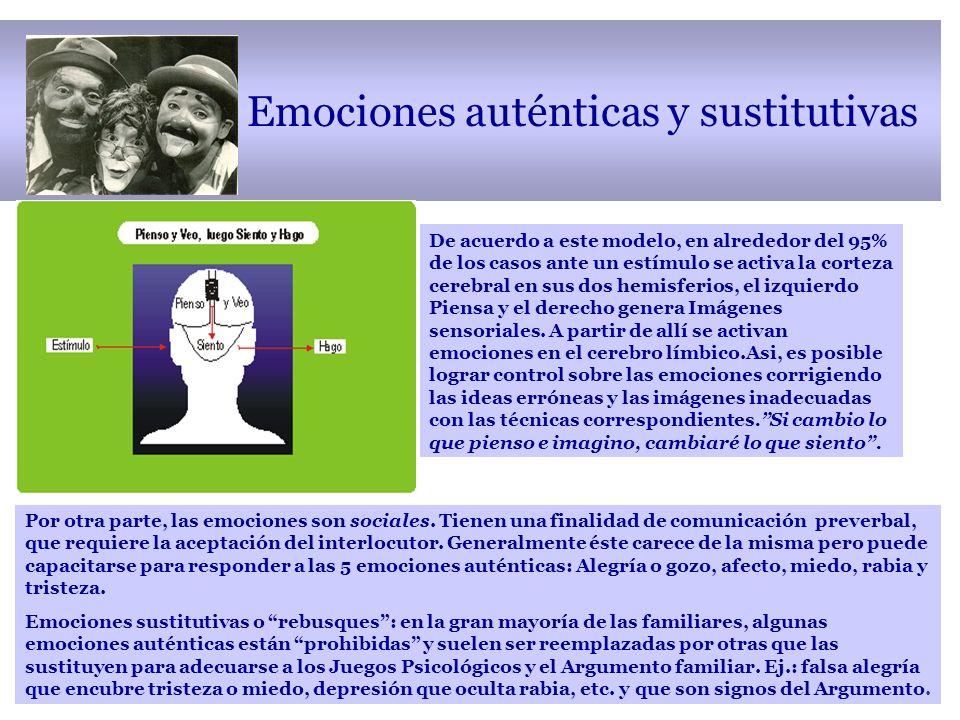 Emociones auténticas y sustitutivas Las De acuerdo a este modelo, en alrededor del 95% de los casos ante un estímulo se activa la corteza cerebral en sus dos hemisferios, el izquierdo Piensa y el derecho genera Imágenes sensoriales.