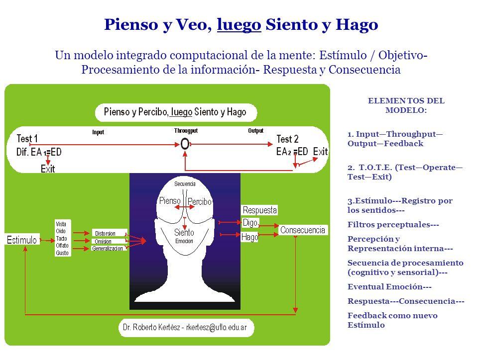 Pienso y Veo, luego Siento y Hago Un modelo integrado computacional de la mente: Estímulo / Objetivo- Procesamiento de la información- Respuesta y Consecuencia ELEMEN TOS DEL MODELO: 1.