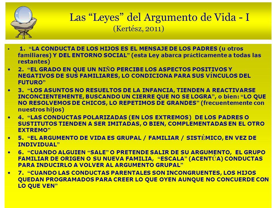 Las Leyes del Argumento de Vida - I (Kertész, 2011) 1. LA CONDUCTA DE LOS HIJOS ES EL MENSAJE DE LOS PADRES (u otros familiares) Y DEL ENTORNO SOCIAL