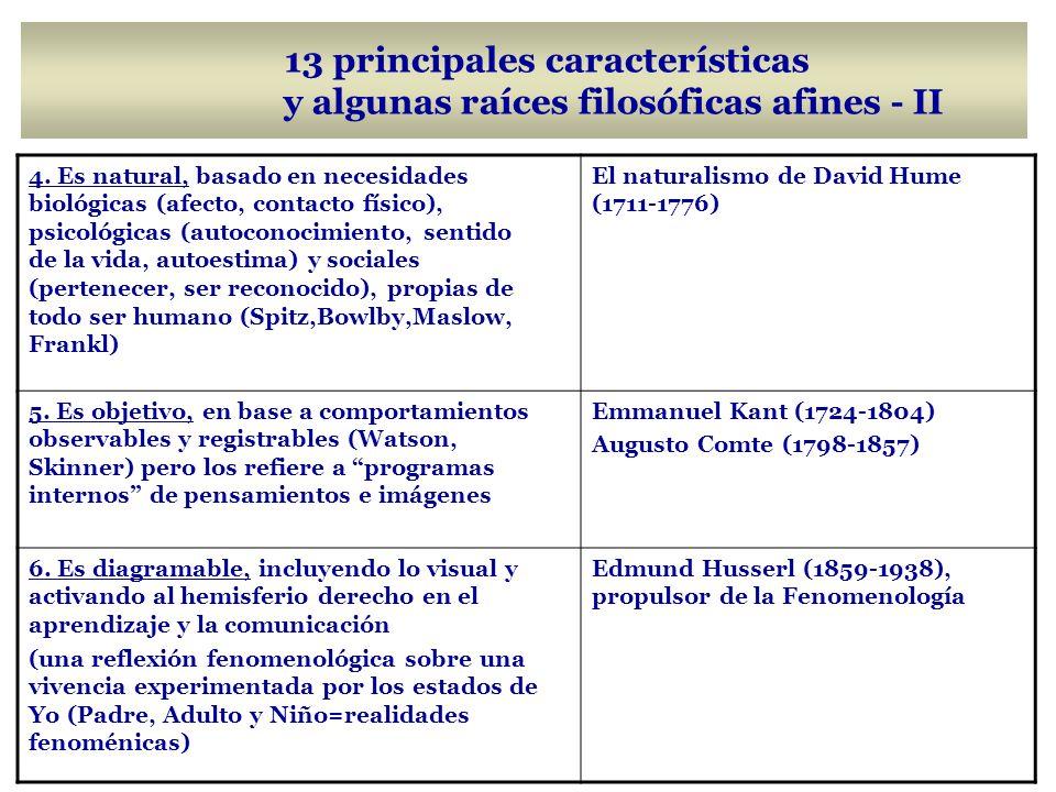 13 principales características y algunas raíces filosóficas afines - II 4. Es natural, basado en necesidades biológicas (afecto, contacto físico), psi