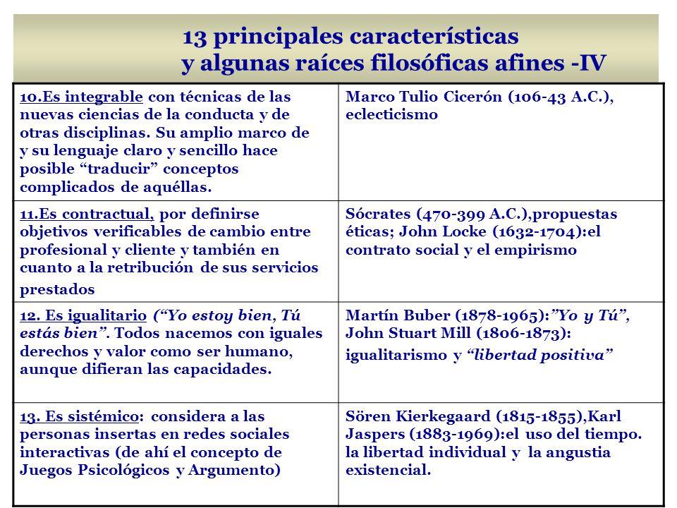 13 principales características y algunas raíces filosóficas afines -IV 10.Es integrable con técnicas de las nuevas ciencias de la conducta y de otras disciplinas.