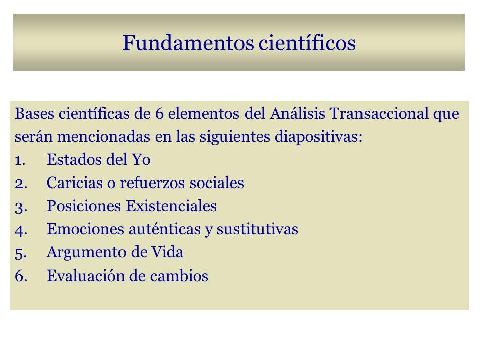 Fundamentos científicos Bases científicas de 6 elementos del Análisis Transaccional que serán mencionadas en las siguientes diapositivas: 1.Estados del Yo 2.Caricias o refuerzos sociales 3.Posiciones Existenciales 4.Emociones auténticas y sustitutivas 5.Argumento de Vida 6.Evaluación de cambios