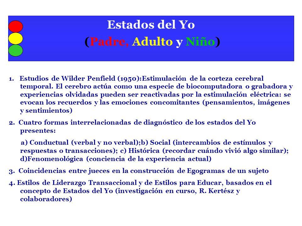 Estados del Yo (Padre, Adulto y Niño) 1. Estudios de Wilder Penfield (1950):Estimulación de la corteza cerebral temporal. El cerebro actúa como una es