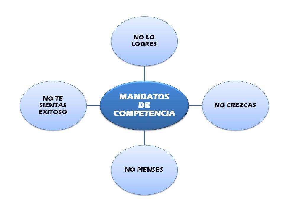 MANDATOS DE COMPETENCIA NO LO LOGRES NO CREZCASNO PIENSES NO TE SIENTAS EXITOSO