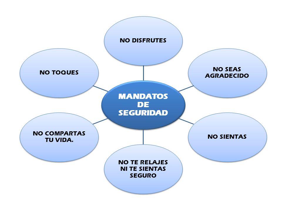 MANDATOS DE SEGURIDAD NO DISFRUTES NO SEAS AGRADECIDO NO SIENTAS NO TE RELAJES NI TE SIENTAS SEGURO NO COMPARTAS TU VIDA. NO TOQUES