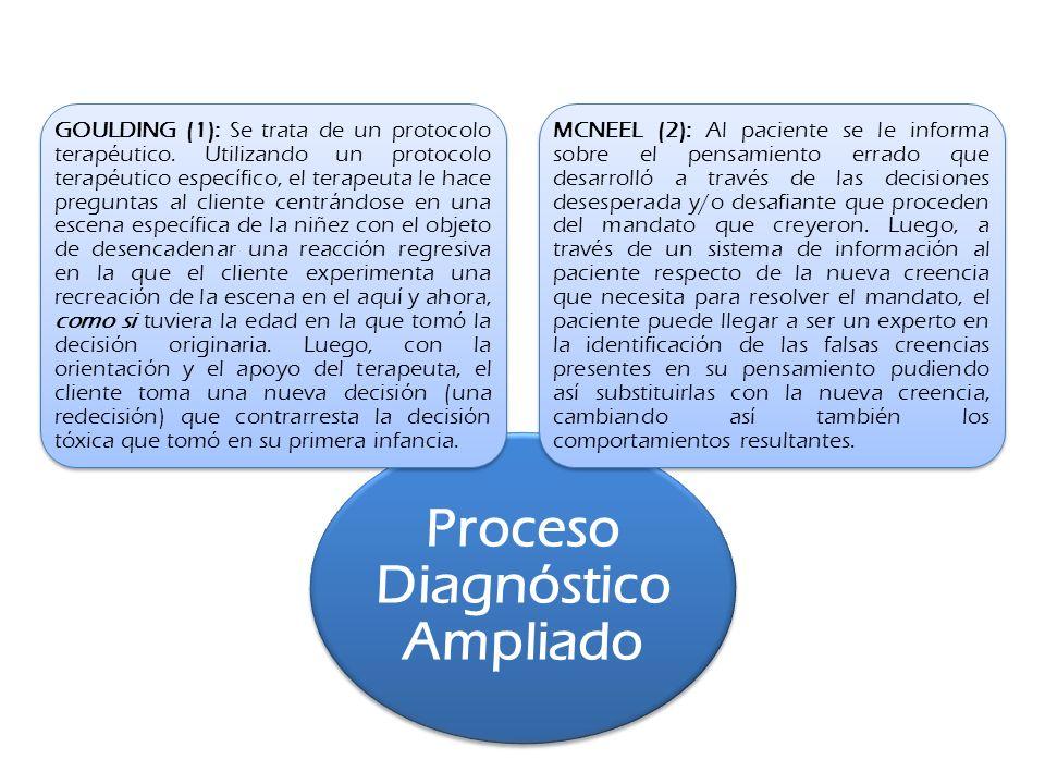 Proceso Diagnóstico Ampliado GOULDING (1): Se trata de un protocolo terapéutico. Utilizando un protocolo terapéutico específico, el terapeuta le hace
