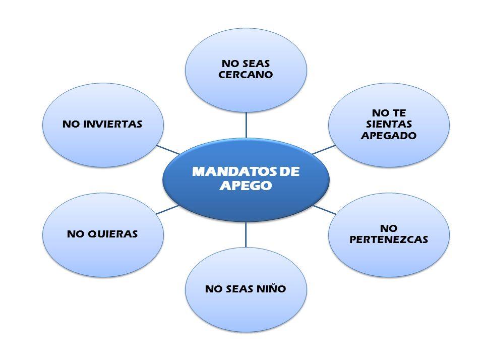 MANDATOS DE APEGO NO SEAS CERCANO NO TE SIENTAS APEGADO NO PERTENEZCAS NO SEAS NIÑONO QUIERASNO INVIERTAS