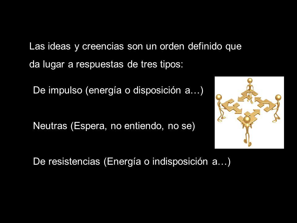 Las ideas y creencias son un orden definido que da lugar a respuestas de tres tipos: De impulso (energía o disposición a…) Neutras (Espera, no entiend