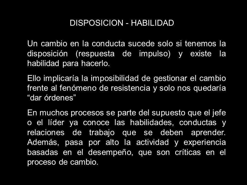 DISPOSICION - HABILIDAD Un cambio en la conducta sucede solo si tenemos la disposición (respuesta de impulso) y existe la habilidad para hacerlo. Ello