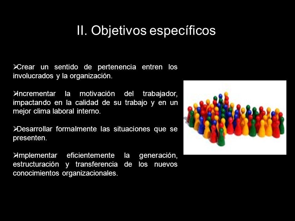 II. Objetivos específicos Crear un sentido de pertenencia entren los involucrados y la organización. Incrementar la motivación del trabajador, impacta