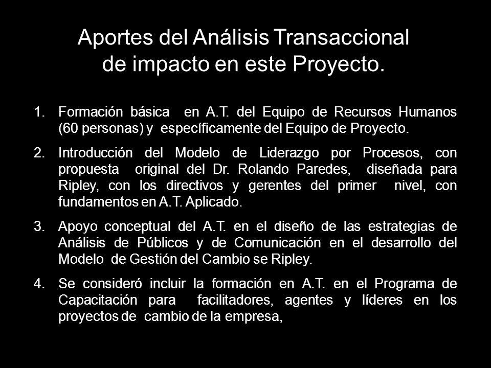 Aportes del Análisis Transaccional de impacto en este Proyecto. 1. Formación básica en A.T. del Equipo de Recursos Humanos (60 personas) y específicam