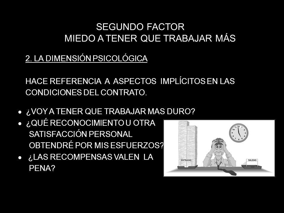 2. LA DIMENSIÓN PSICOLÓGICA HACE REFERENCIA A ASPECTOS IMPLÍCITOS EN LAS CONDICIONES DEL CONTRATO. SEGUNDO FACTOR MIEDO A TENER QUE TRABAJAR MÁS ¿VOY
