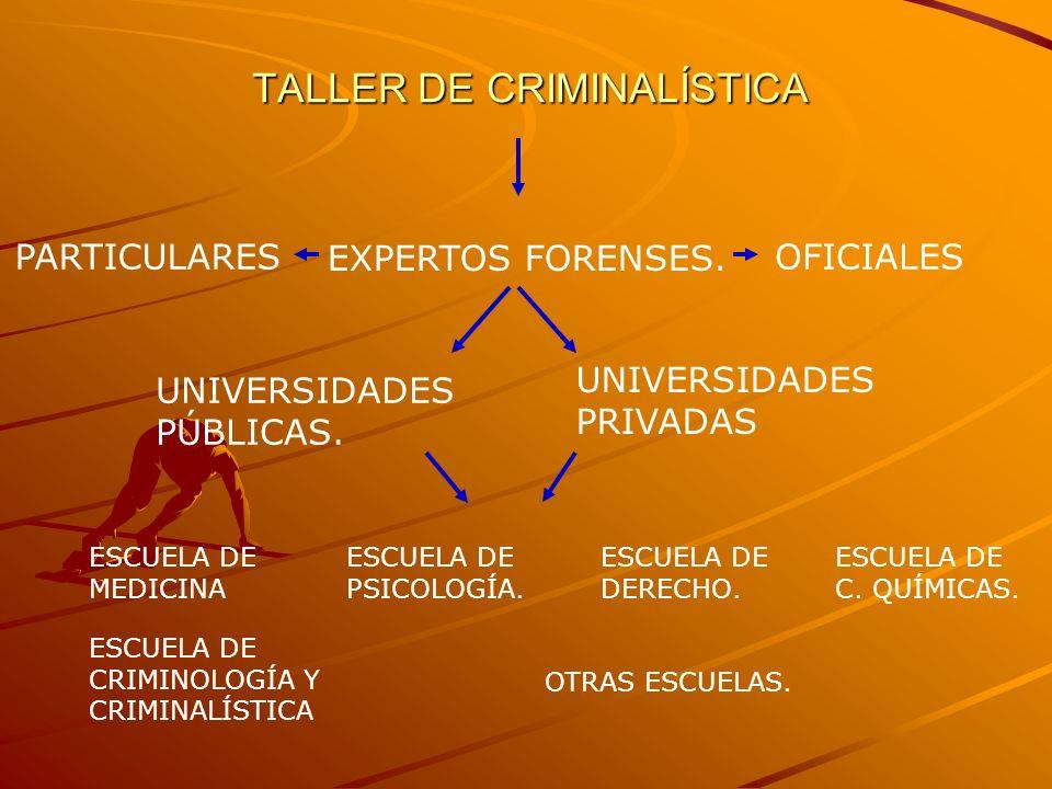 TALLER DE CRIMINALÍSTICA EXPERTOS FORENSES. UNIVERSIDADES PÚBLICAS. UNIVERSIDADES PRIVADAS ESCUELA DE MEDICINA ESCUELA DE PSICOLOGÍA. ESCUELA DE DEREC