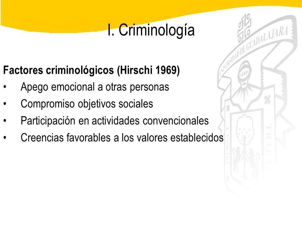 Seminario de Psicología Jurídica I. Criminología Factores criminológicos (Hirschi 1969) Apego emocional a otras personas Compromiso objetivos sociales