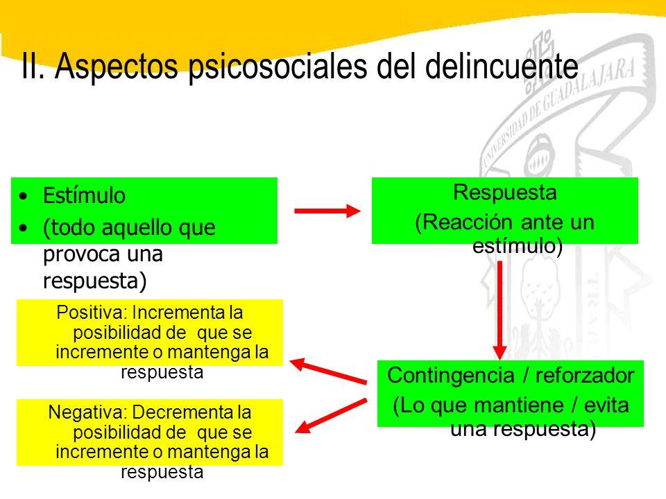 Seminario de Psicología Jurídica II. Aspectos psicosociales del delincuente Estímulo (todo aquello que provoca una respuesta) Respuesta (Reacción ante