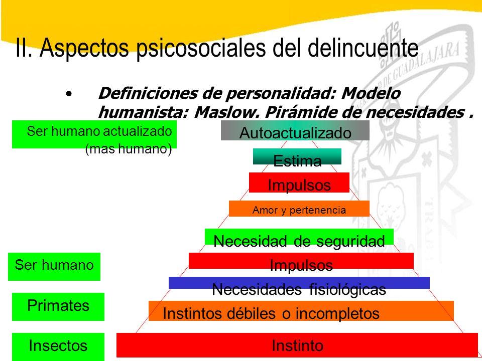 Seminario de Psicología Jurídica II. Aspectos psicosociales del delincuente Instinto Definiciones de personalidad: Modelo humanista: Maslow. Pirámide
