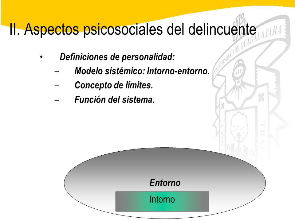 Seminario de Psicología Jurídica II. Aspectos psicosociales del delincuente Entorno Intorno Definiciones de personalidad: – Modelo sistémico: Intorno-